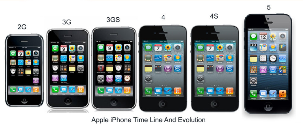 apple-iphones-evolution